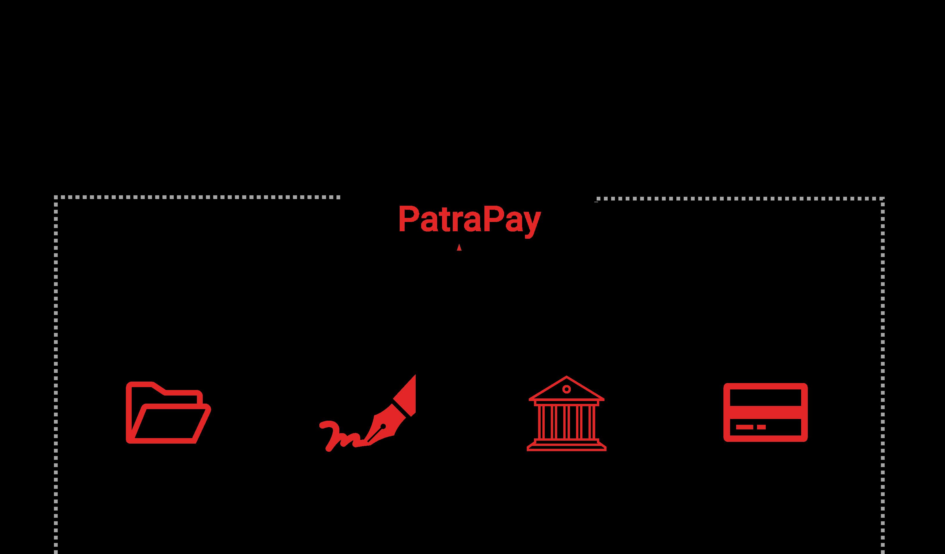 PatraPay Single Solution