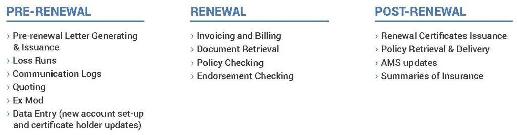 P&C Renewal Retail