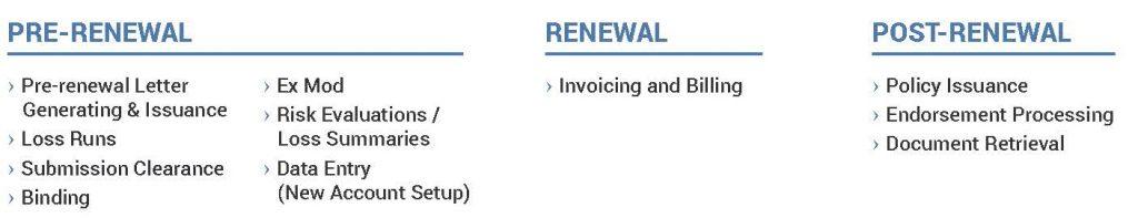 P&C Renewal Specialty