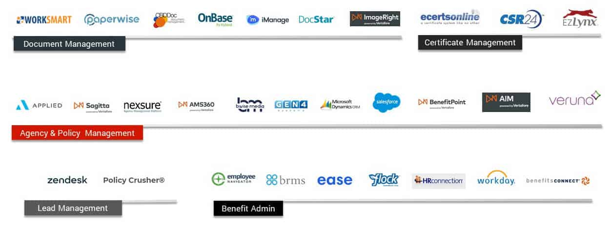 Tech Stack Graphic