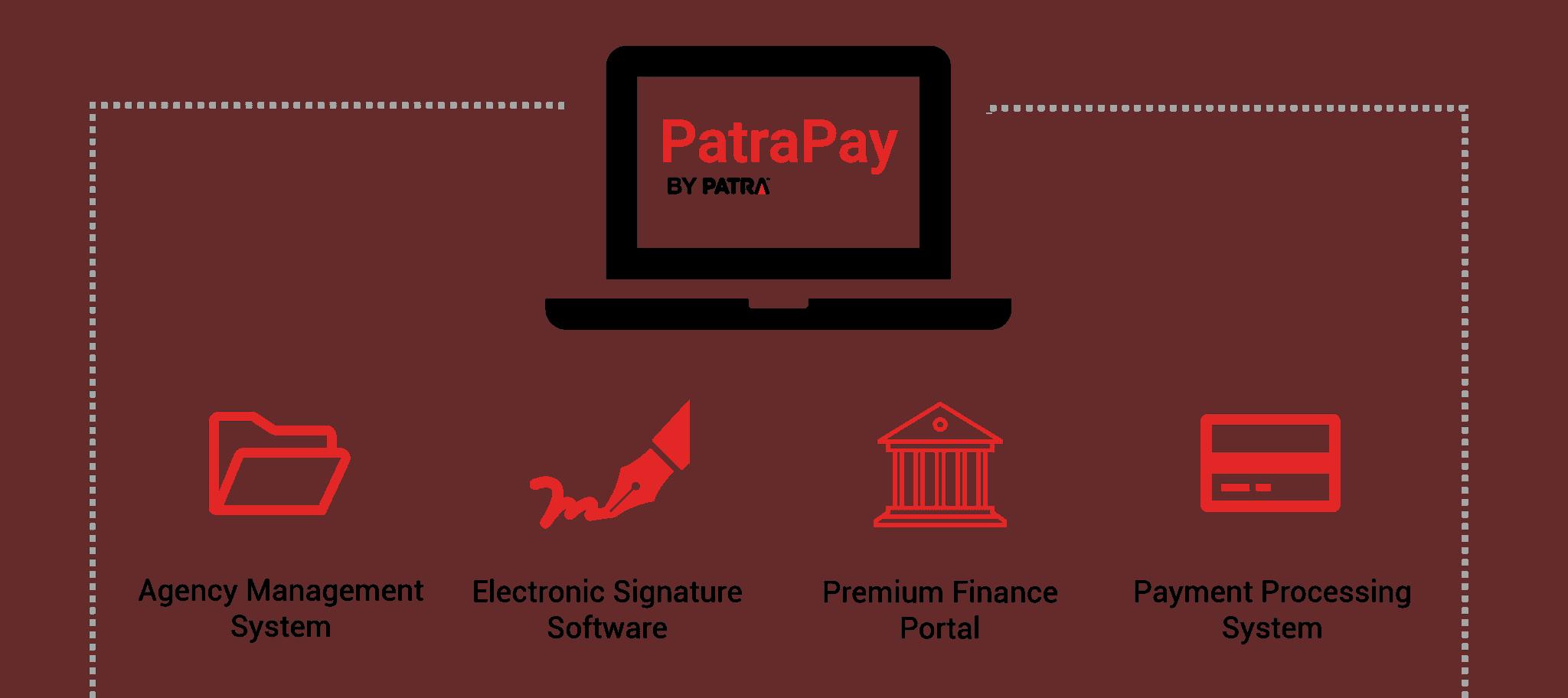 PatraPay Solutions